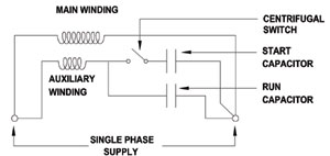 374 acp&d limited cw series single phase induction motors single phase motor wiring diagram with capacitor start capacitor run at n-0.co