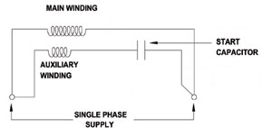 592 acp&d limited mt series single phase induction motors cmg electric motor wiring diagram at crackthecode.co
